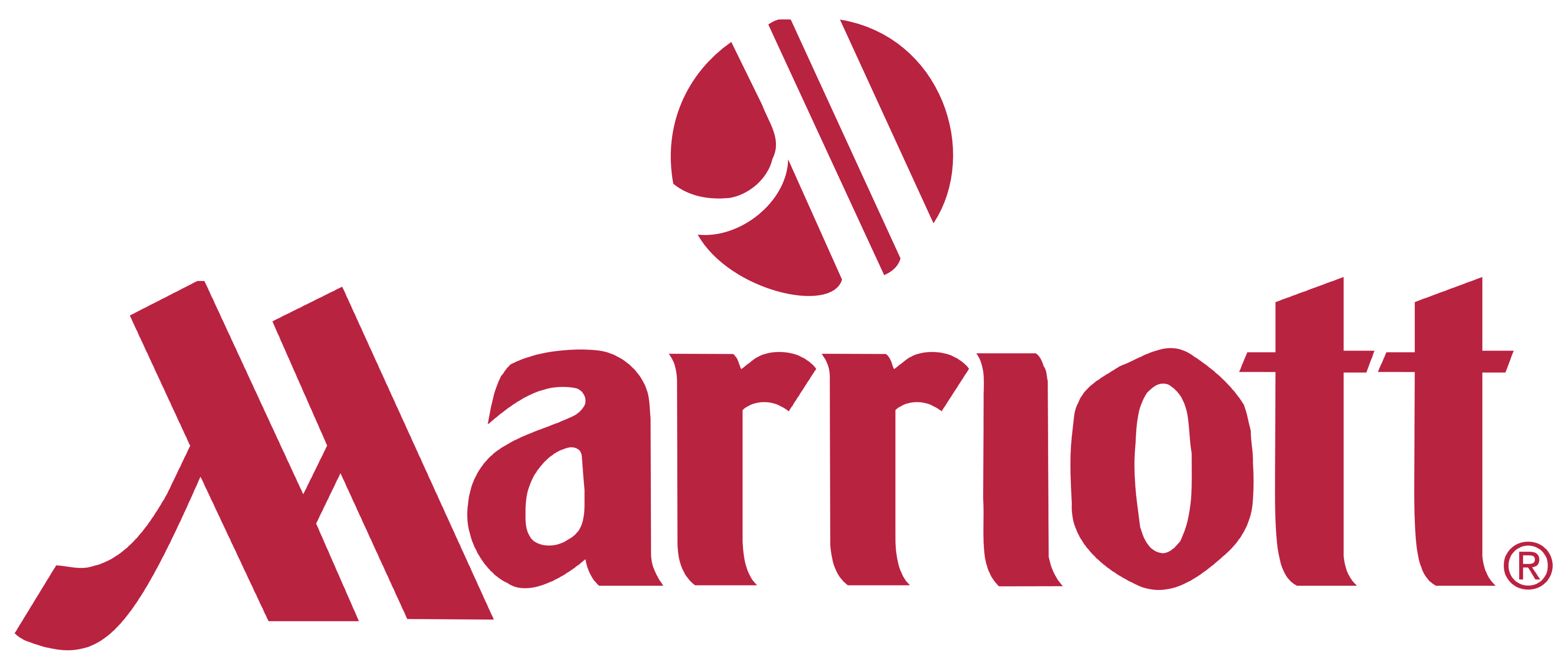 Marriott Hotel Chain